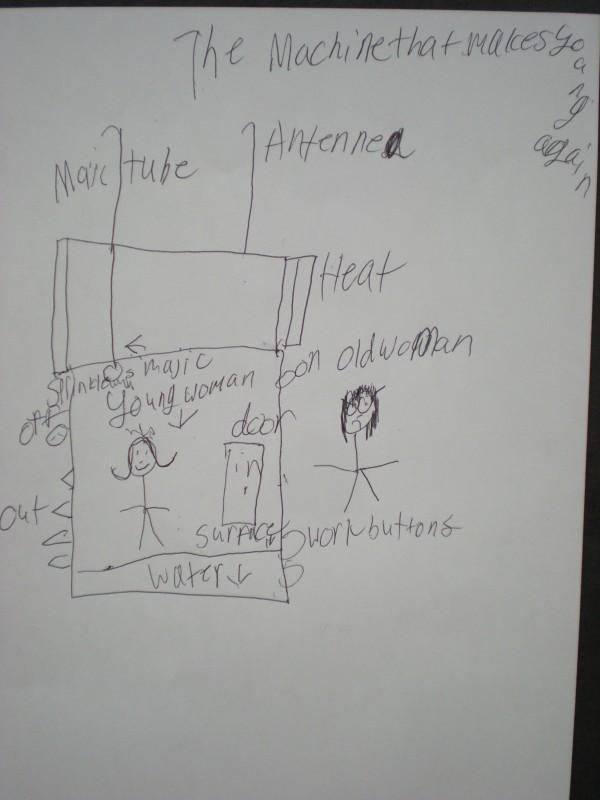 invention diagram